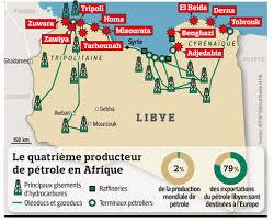 3 - Principale richesse de la Libye