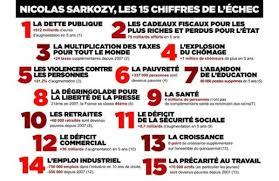 XXVIIII 1 - Nicolas Sarkozy oublie, devant les cartes de la Libye, ses échecs français, 2011
