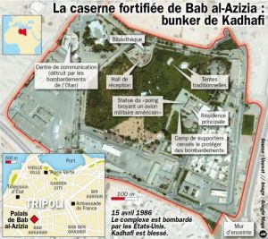 III 22. Bab al-Azizia